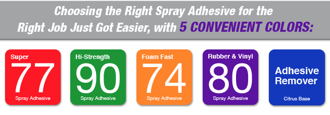 3M New Spray Adhesive Color Coded Identification System