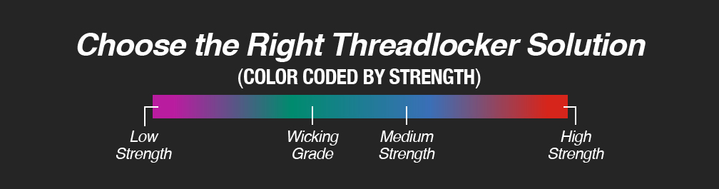 Choose the Right Threadlocker Solution (Color Coded By Strength)