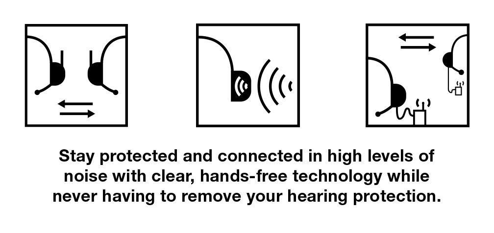 Stay protected and connected in high levels of noise with clear, hands-free technology while never having to remove your hearing protection.