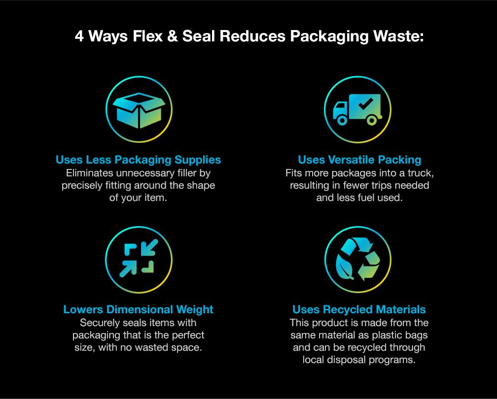 4 Ways Flex & Seal Reduces Packaging Waste: