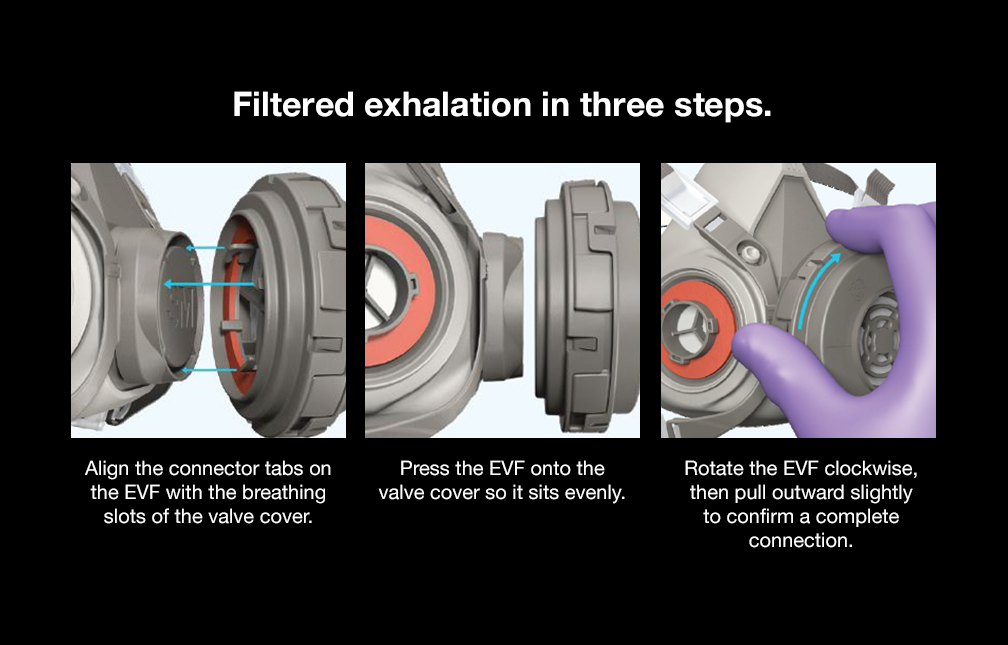 Filtered exhalation in three steps.