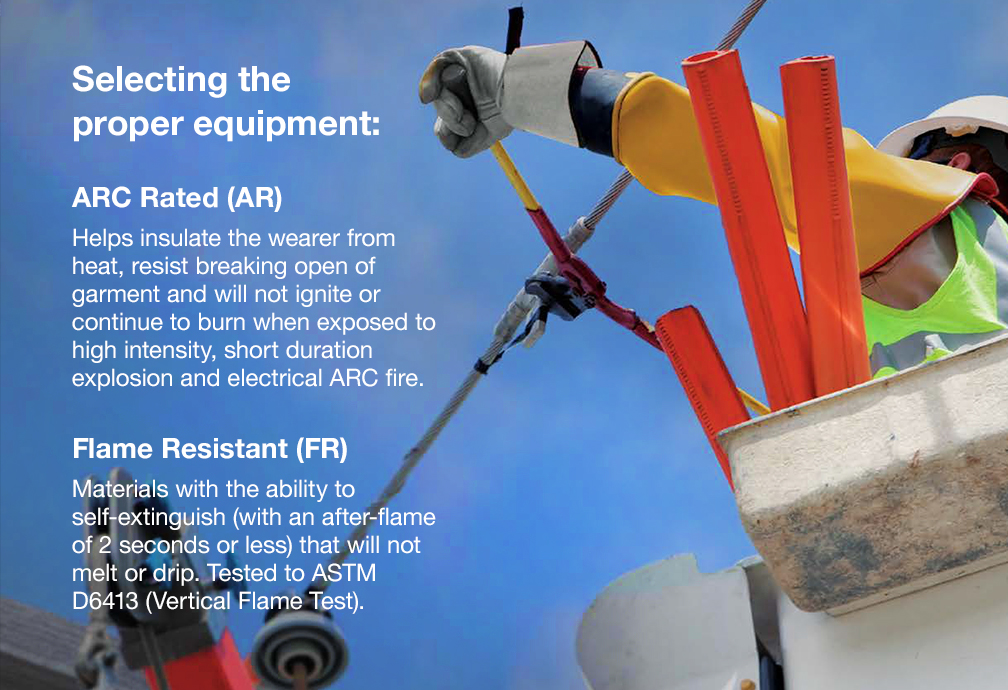 Selecting the proper equipment: