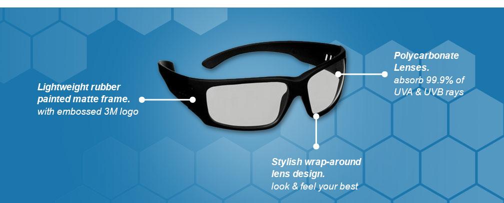 New Safety Eyewear
