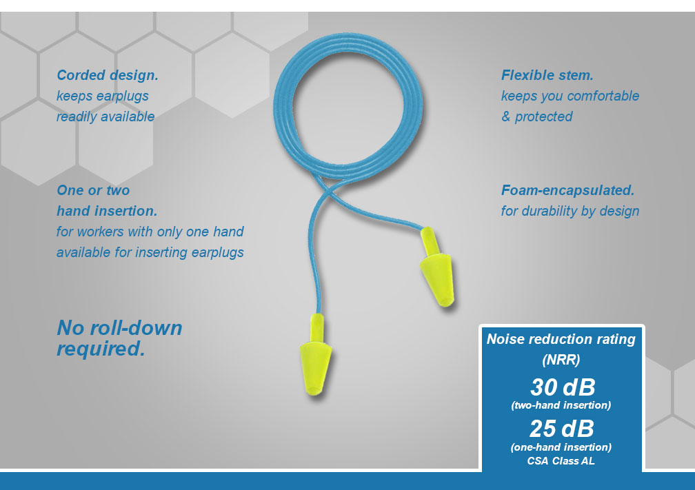 New 3M Safety Earwear