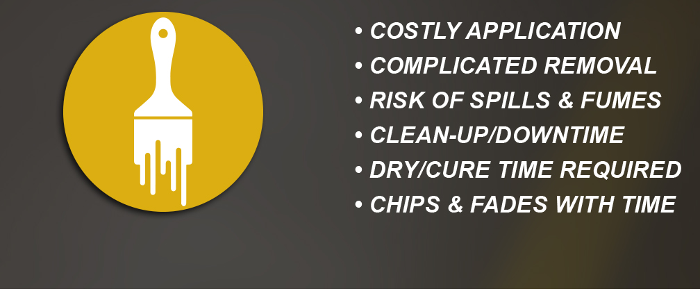 COSTLY APPLICATION - COMPLICATED REMOVAL - RISK OF SPILLS & FUMES - CLEAN-UP/DOWNTIME - DRY/CURE TIME REQUIRED - CHIPS & FADES WITH TIME