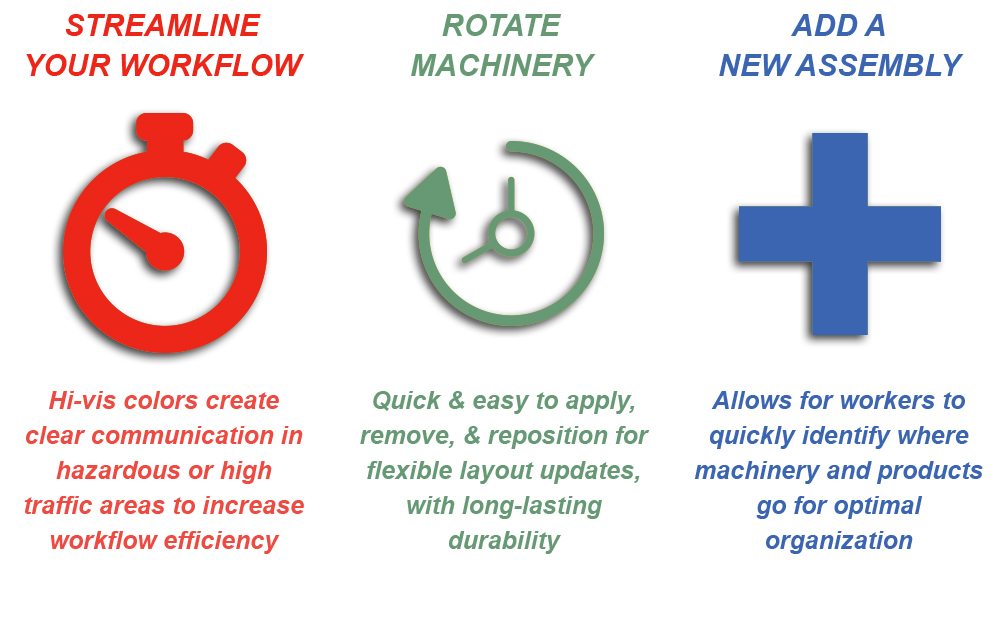 Streamline Your Workflow- Rotate Machinery - Add a NEw Assembly