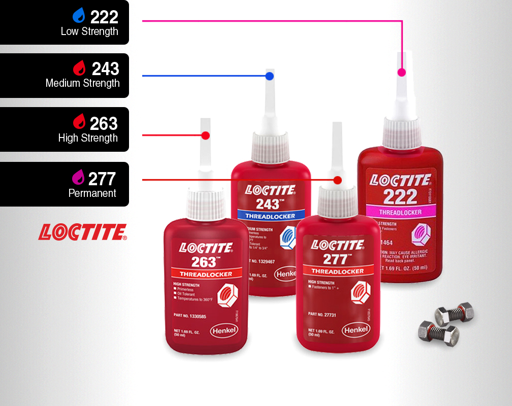 Loctite Threadlockers - Product Images