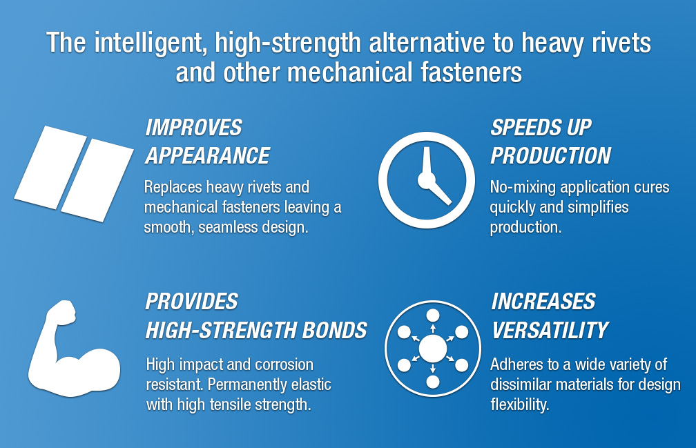 The intelligent, high-strength alternative to heavy rivets and other mechanical fasteners