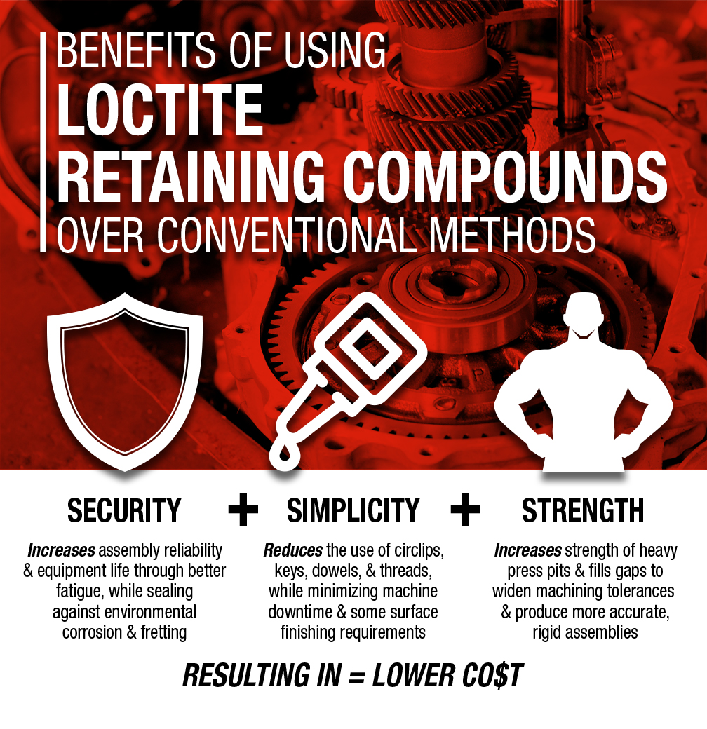 BENEFITS OF USING LOCTITE RETAINING COMPOUNDS OVER CONVENTIONAL METHODS